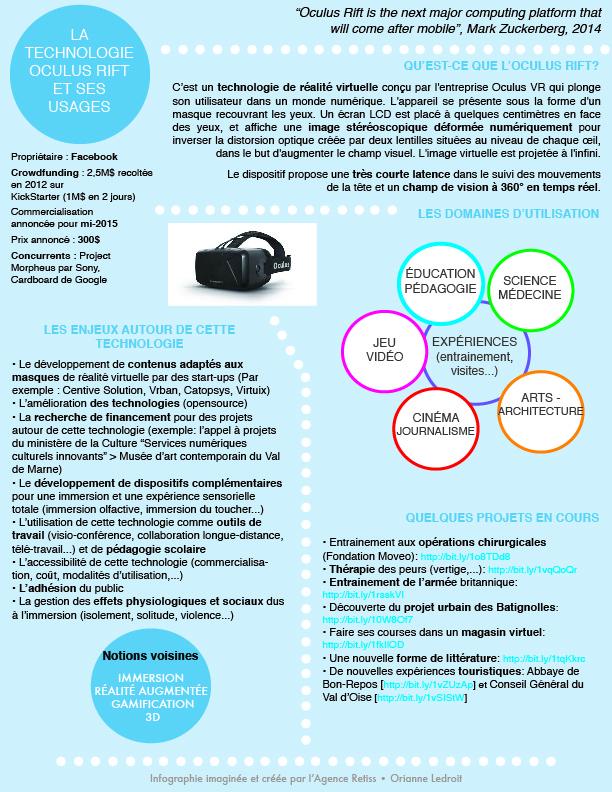 Oculus Rift Infographie oct 2014